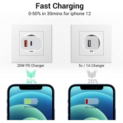 CARICABATTERIE TYPE-C + uscita USB 20W FAST CHARGE - FENNER